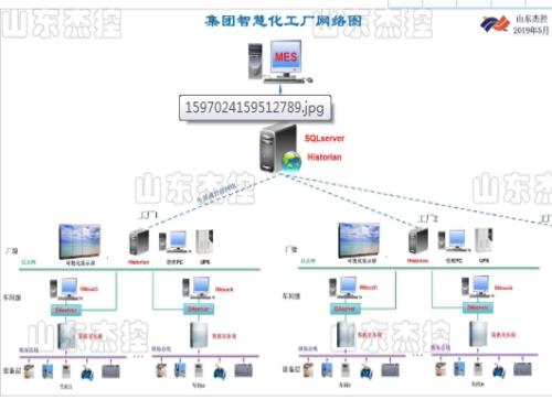 污水處理控制系統_電氣控制系統相關-山東杰控電氣技術有限公司
